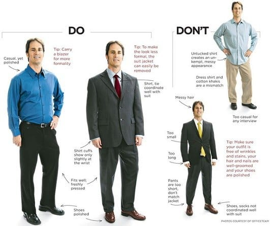 Mens Job interivew dressing GuideLines