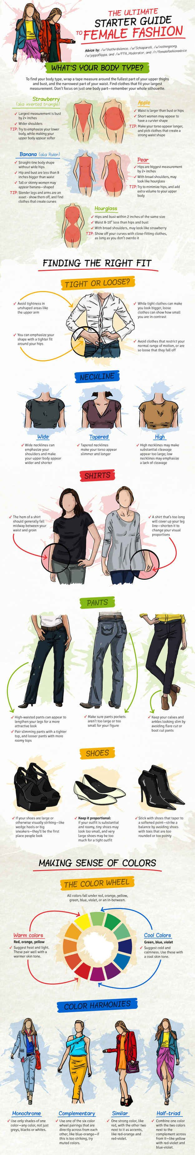 Guide-to-Women-Fashion A complete Guide to Women's Fashion in 1 picture