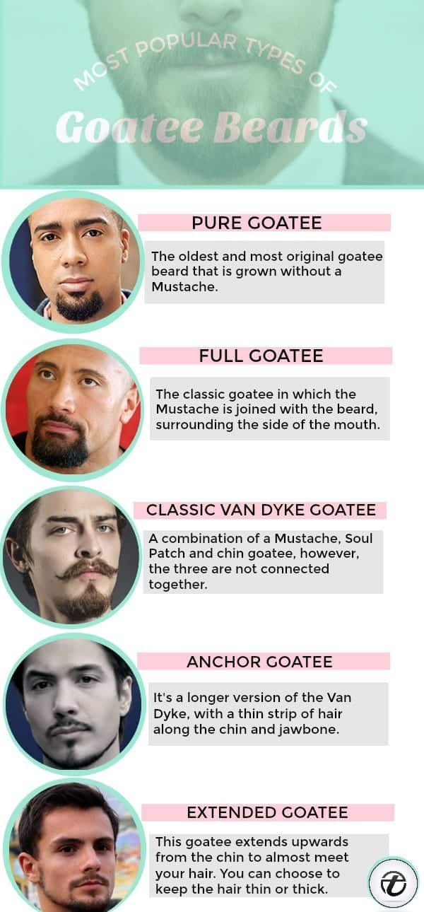types of goatee beards for men