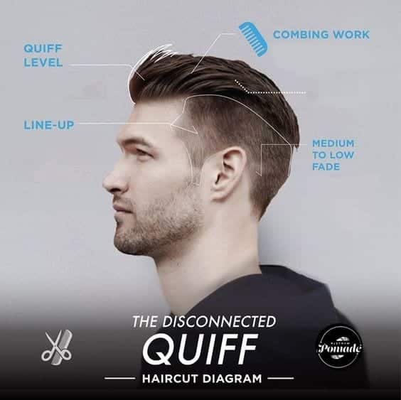 11-5 Disconnected Undercut Hairstyles For Men-20 New Styles and Tips