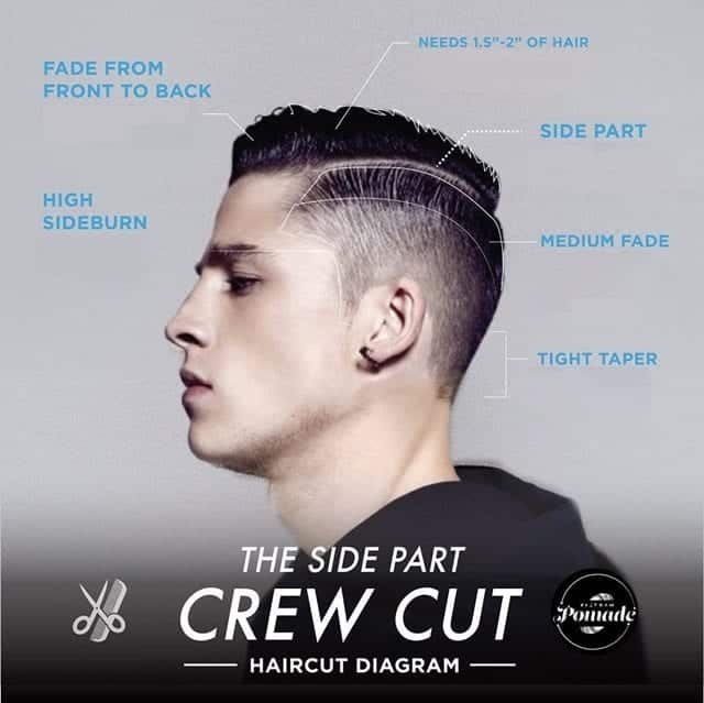 7-2 Men's Undercut Hairstyles - 30 New Undercut Styles Trending
