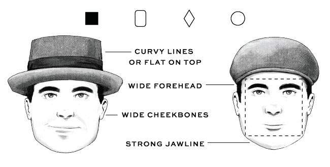 face1 Men Outfits with Hats – 15 Ways to Wear Different Hats Fashionably