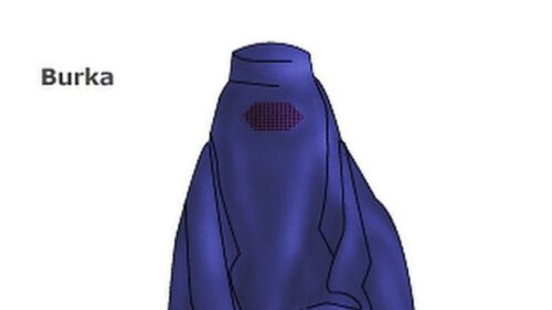 what-is-burka-500x281 Is Hijab Compulsory in Islam? Everything You Need to know About Hijab