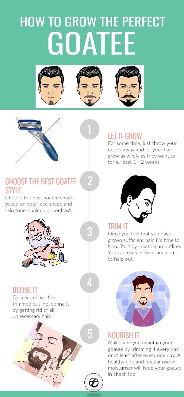 latest goatee styles for men