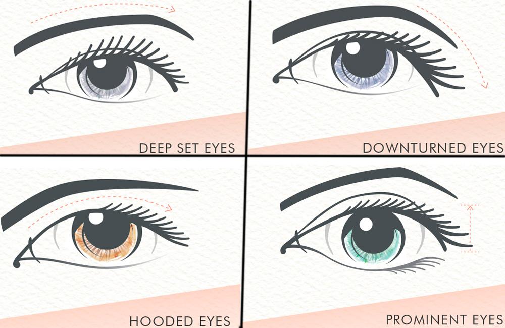 False Eyelashes Application for Beginners (8)