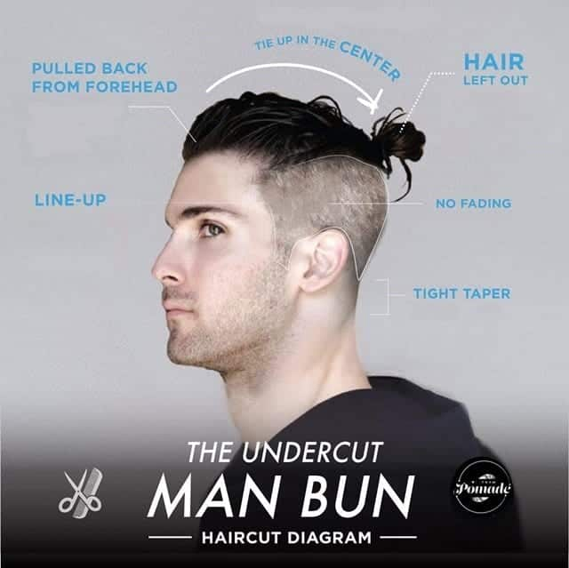 Undercut hairstyle for men (23)
