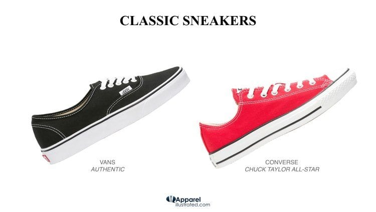 sneakers-with-jeans-black-converse-low-top-comp